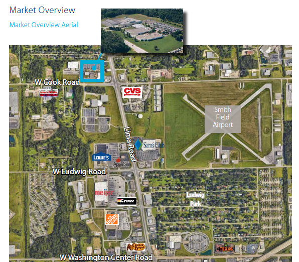 Nnn Leased Investment Credit Tenant Regal Beloit Corp